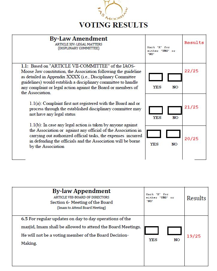 Amendment and Appendment Voting Results